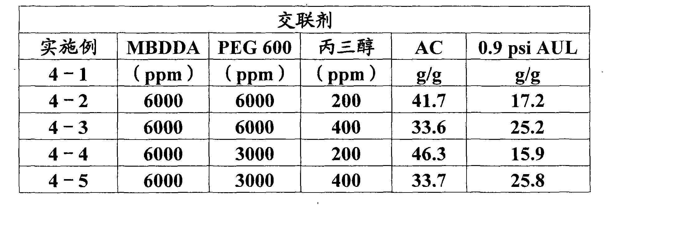 Figure CN101094695BD00152
