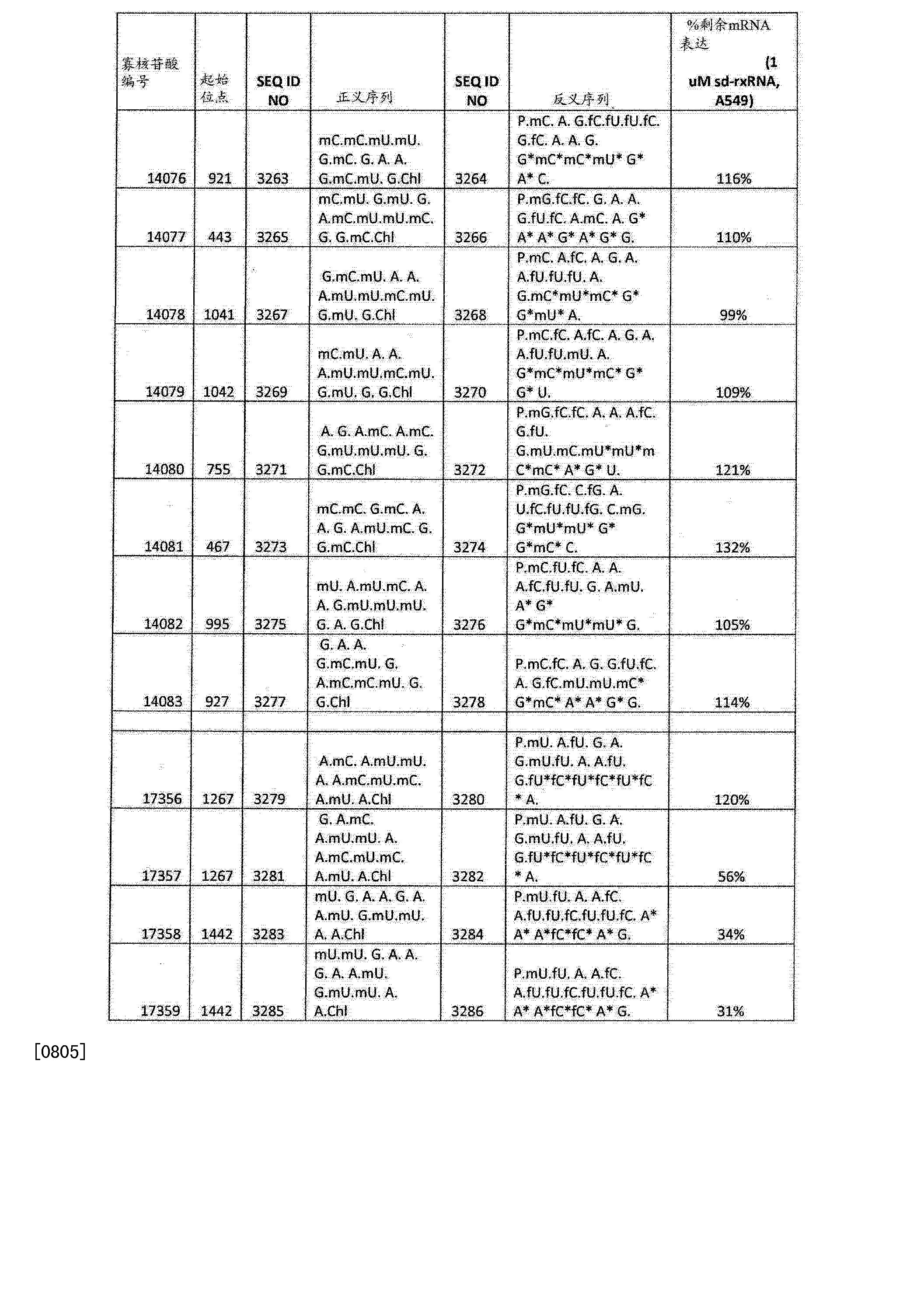Figure CN103108642BD01891