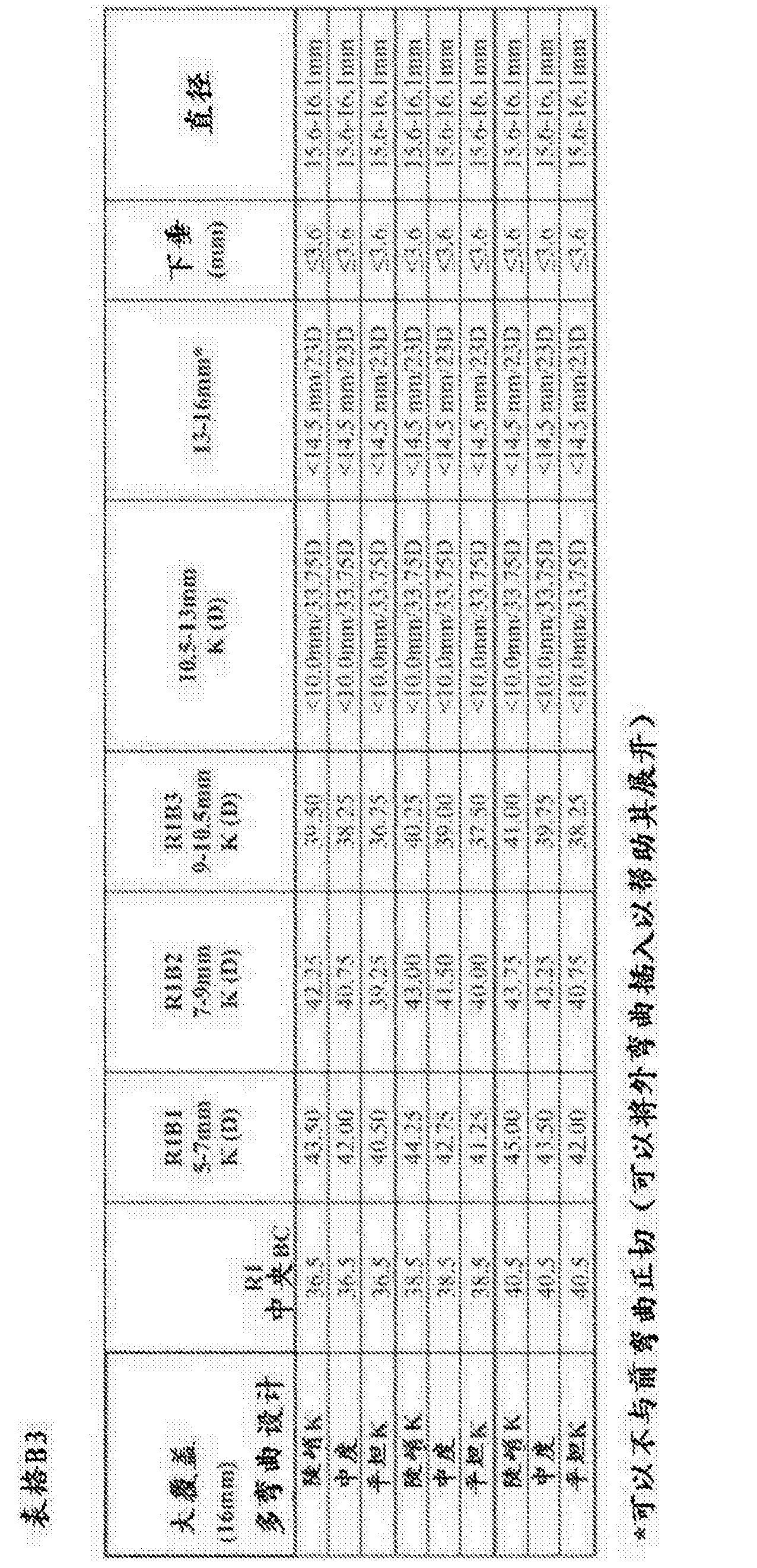 Figure CN104335104BD00501