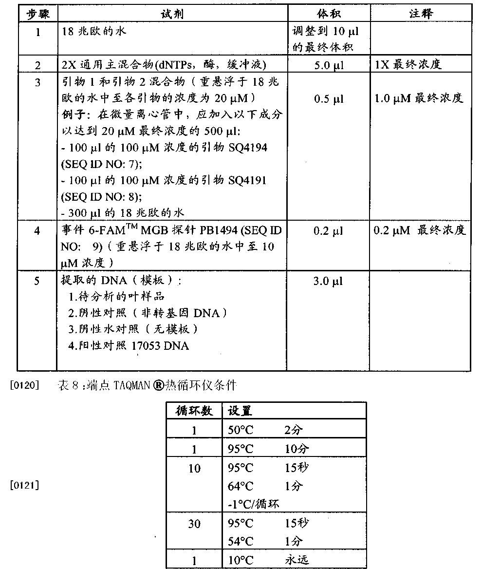 Figure CN102333439BD00241