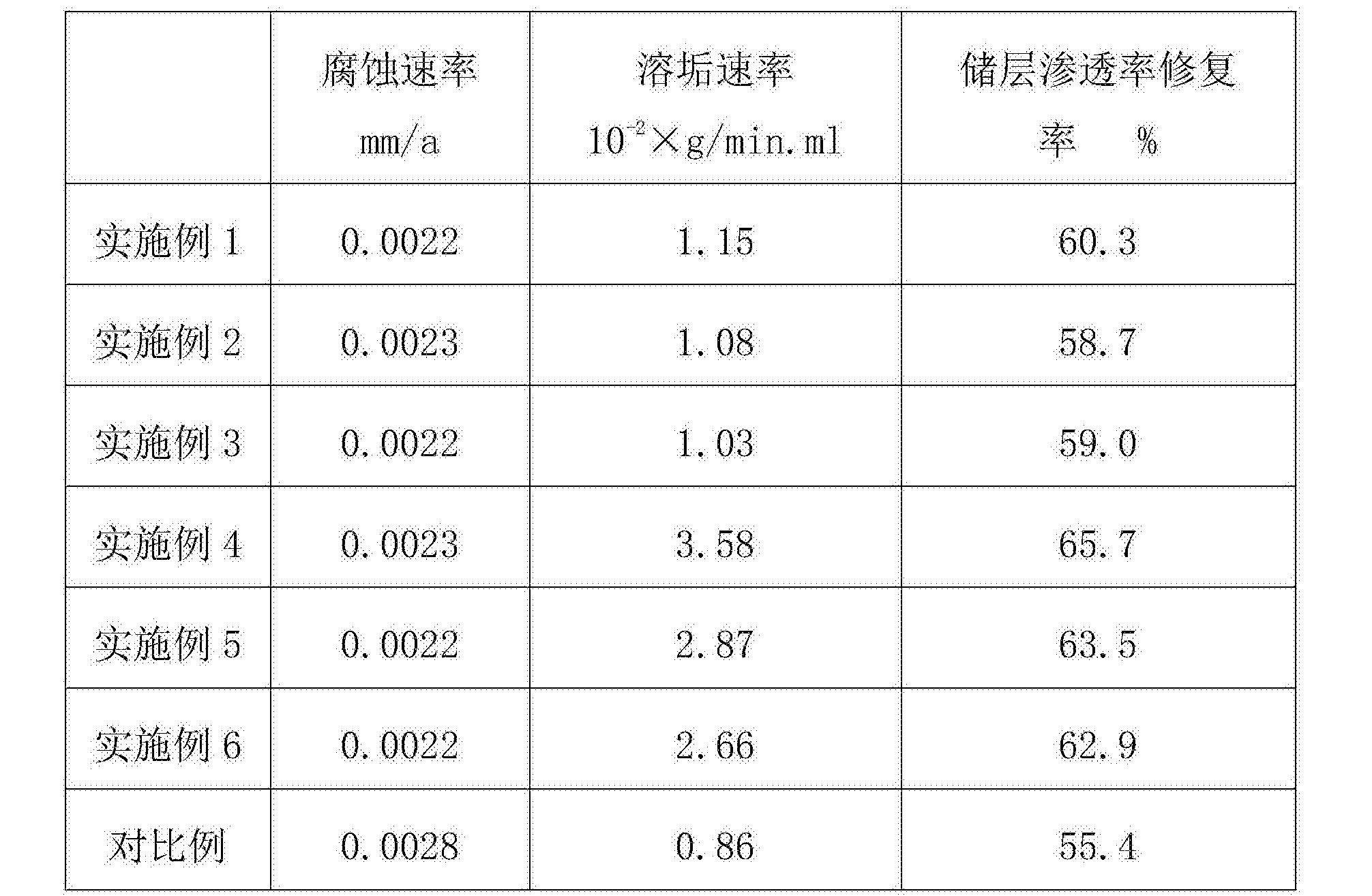 Figure CN106893569AD00061