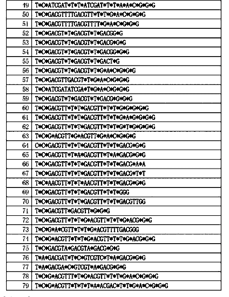 Figure CN104684923AD00331