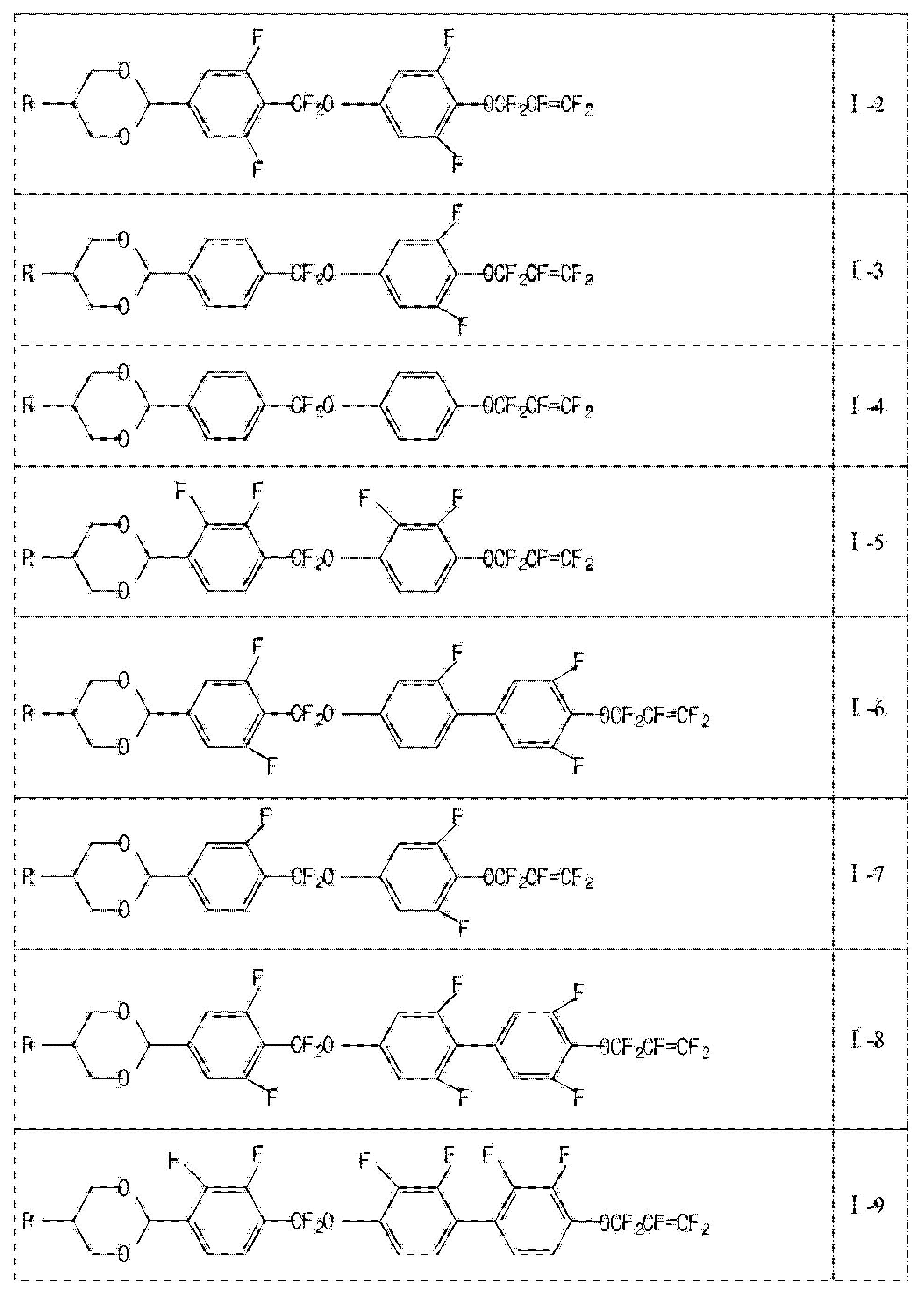 Figure CN103773386AC00041