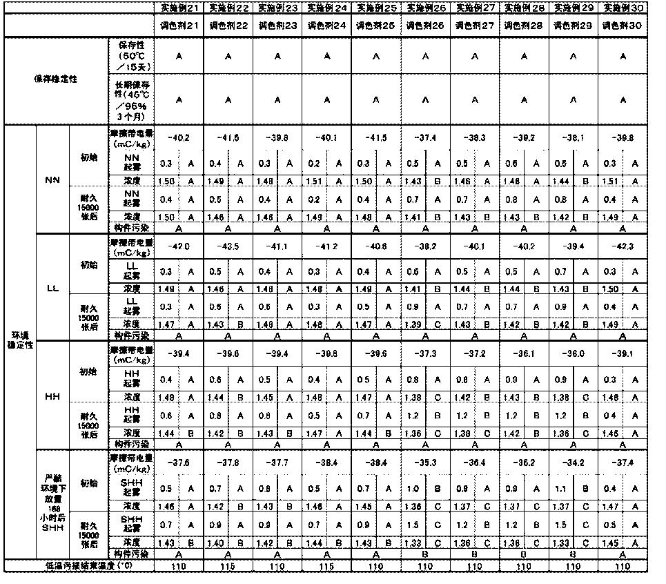 Figure CN104570632AD00671
