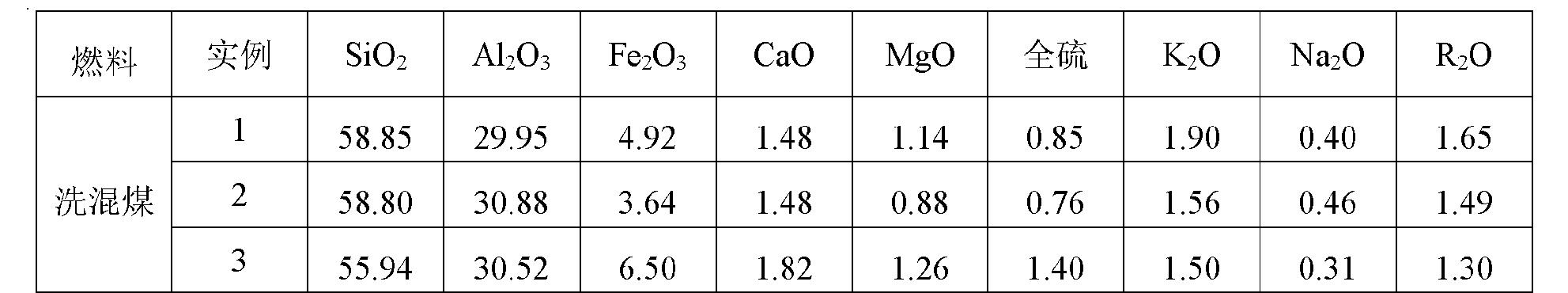 Figure CN102249568BD00072