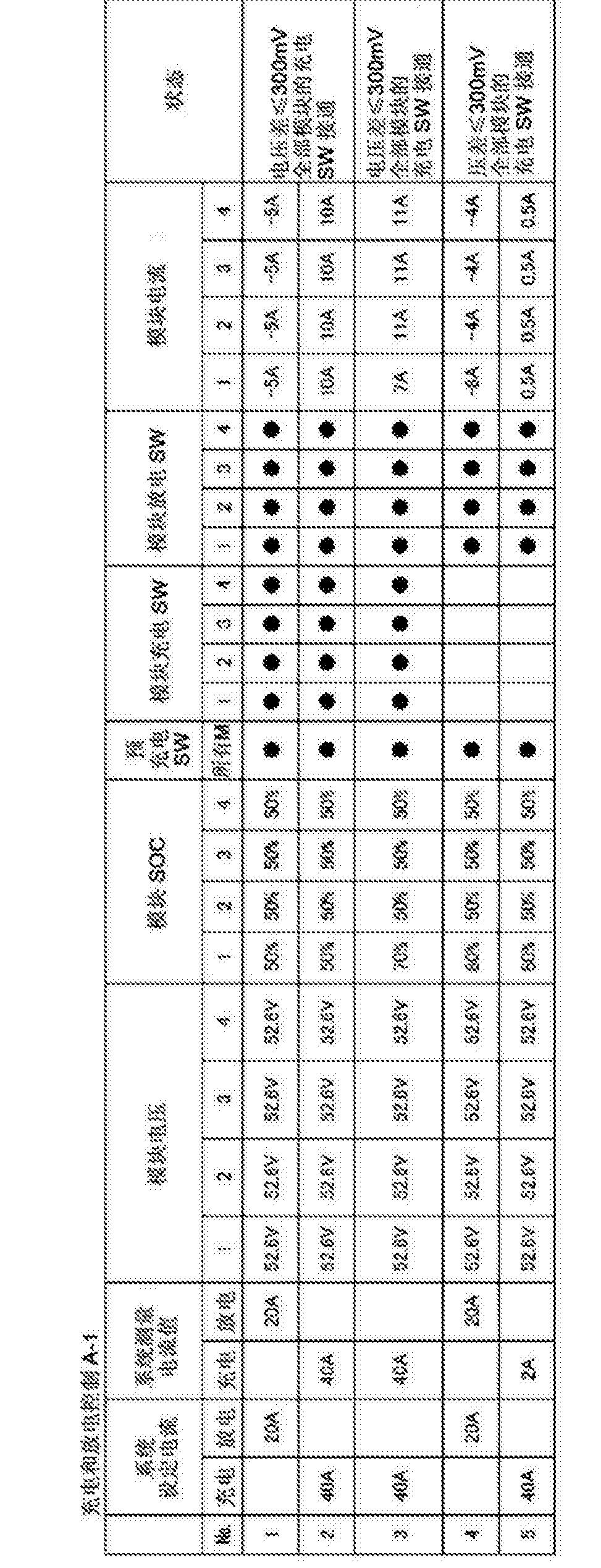 Figure CN105075056AD00171