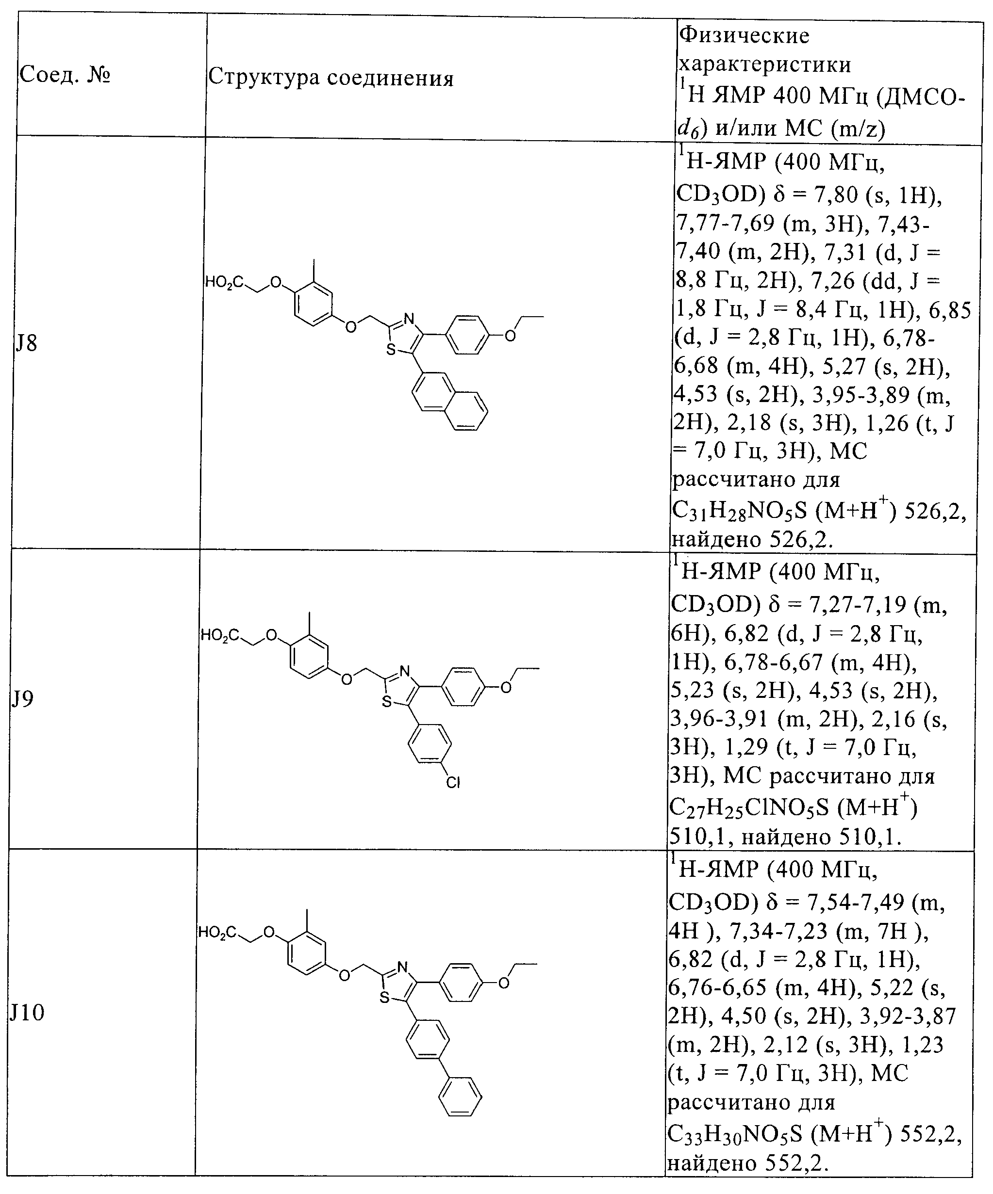 Figure 00000144