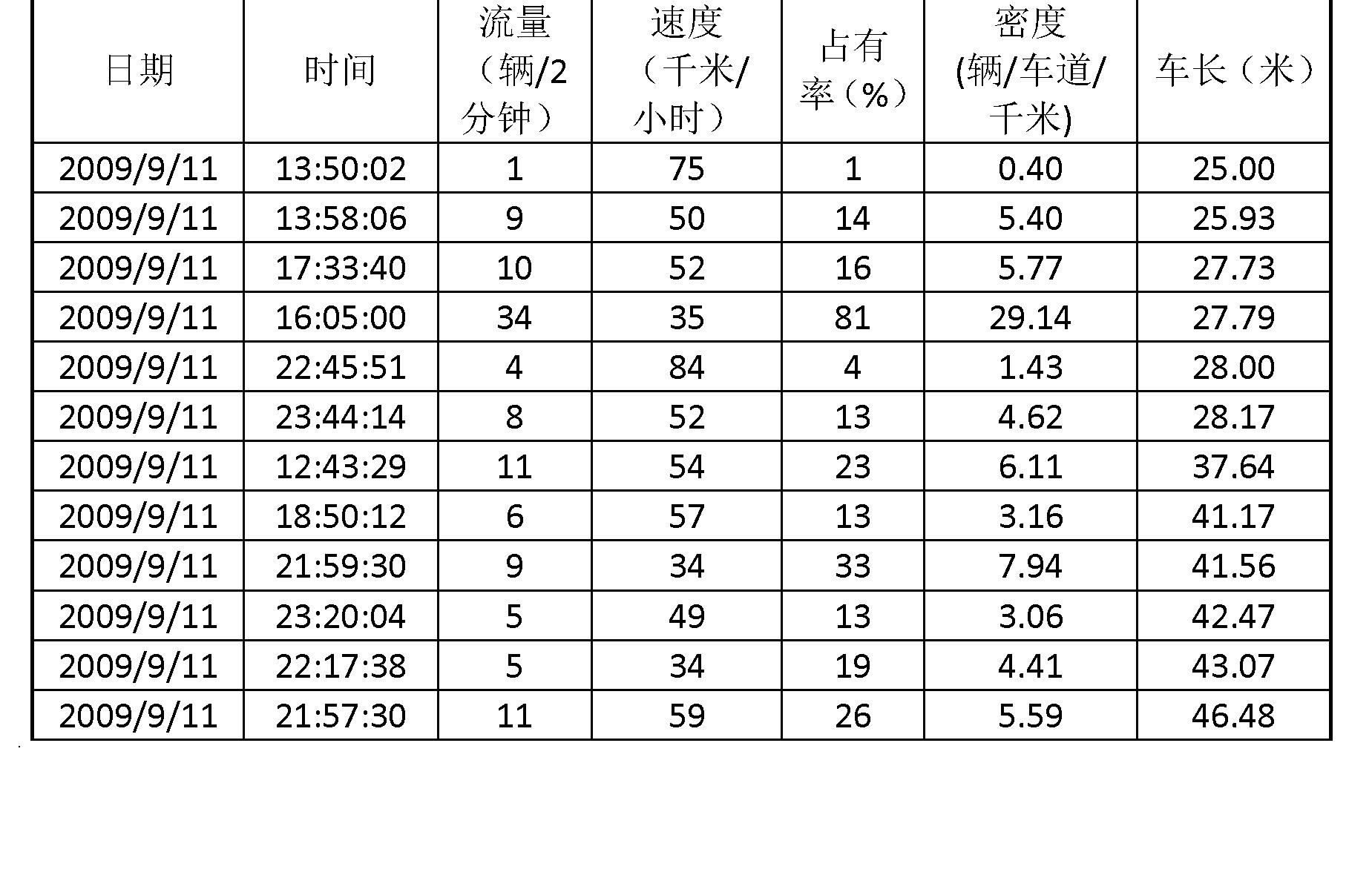 Figure CN102800197AD00182