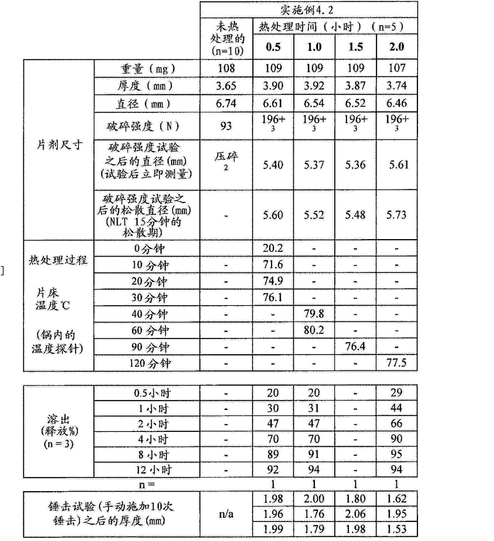 Figure CN102657630AD00561
