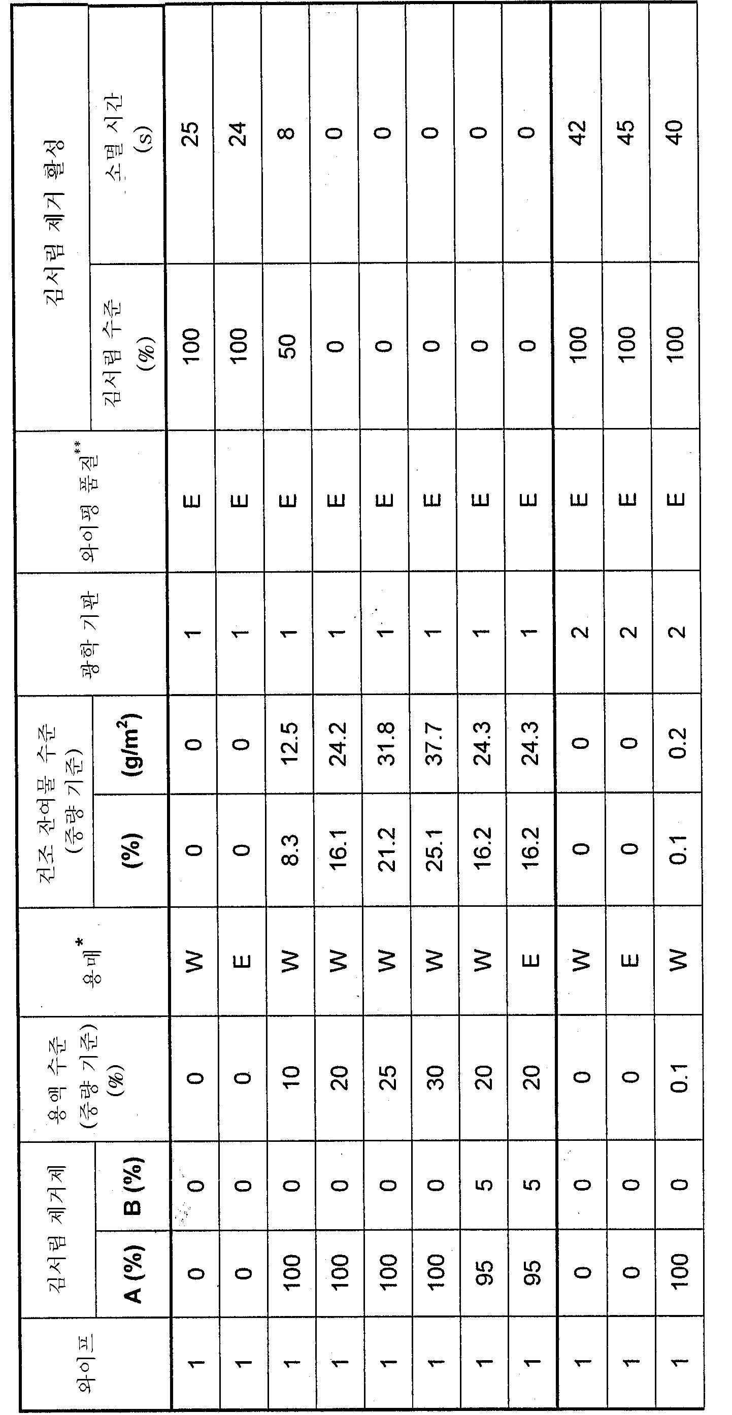 Figure 112006072920516-pct00005