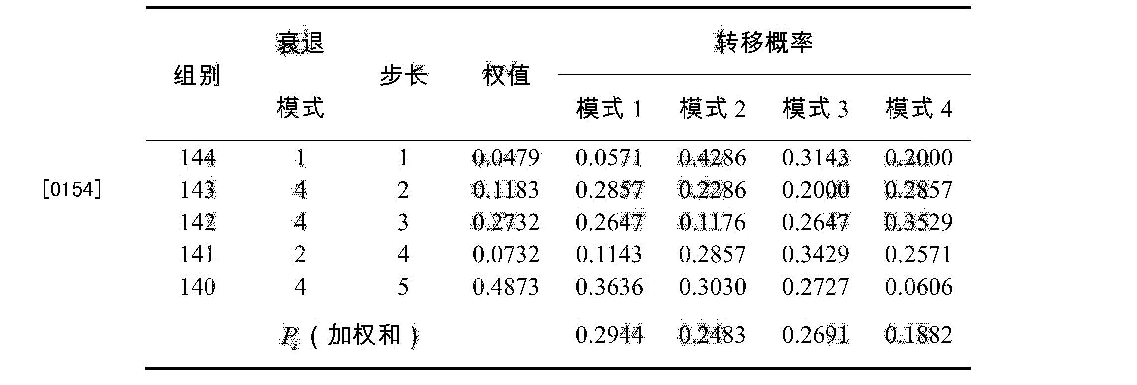 Figure CN103954913AD00151
