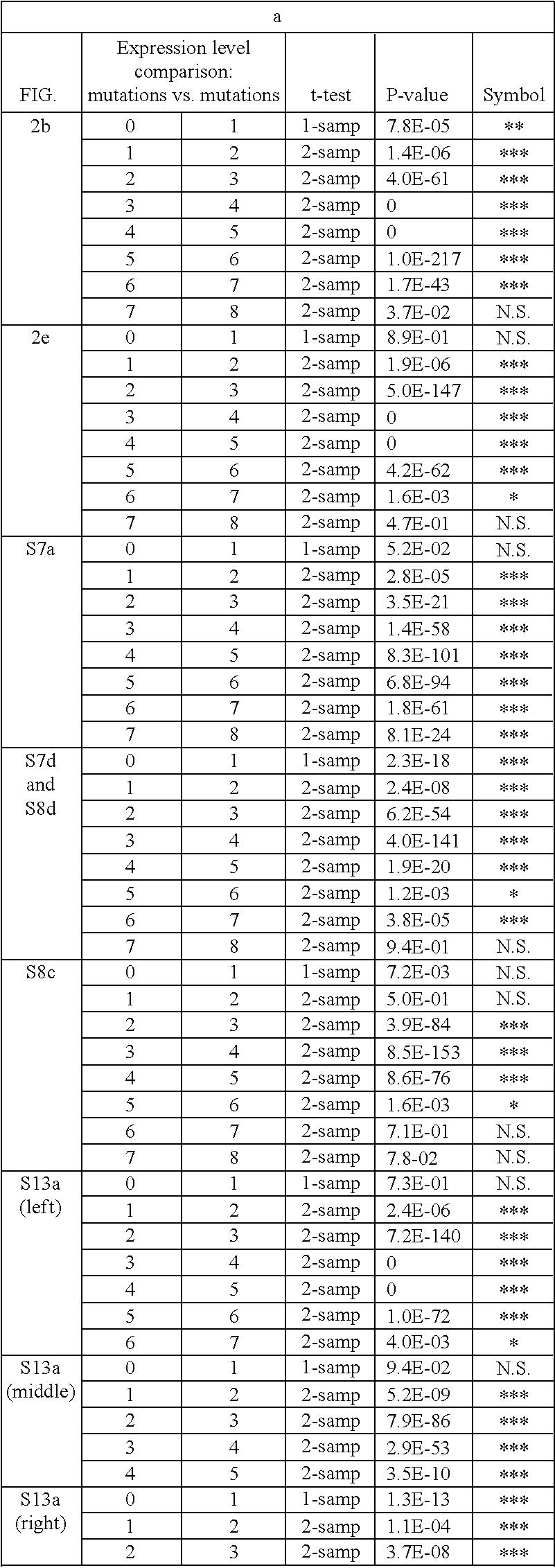 Figure US09267135-20160223-C00001