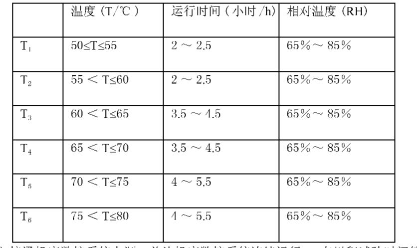 Figure CN102023636AC00021
