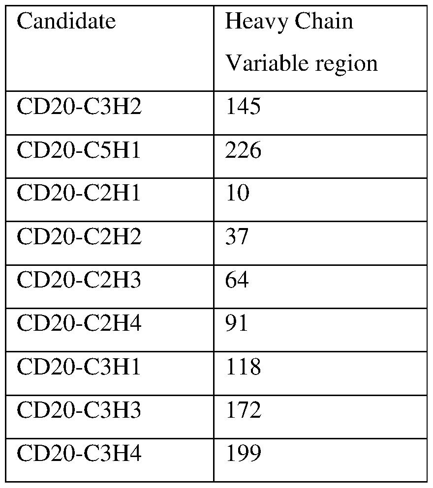 Figure imgf000402_0002