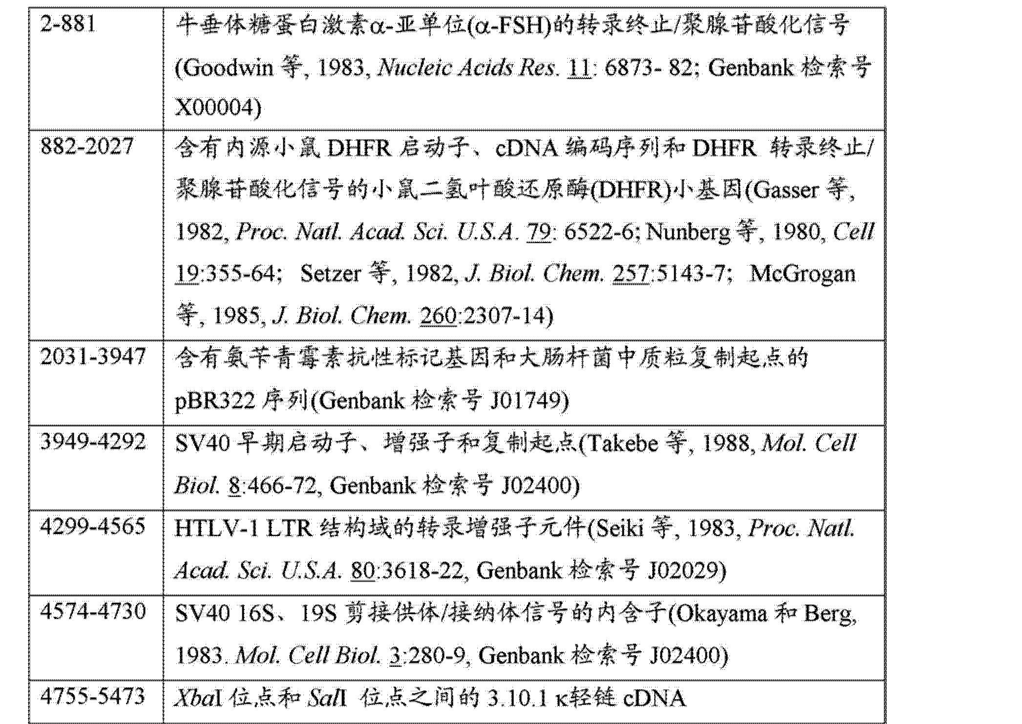 Figure CN103880955AD00611