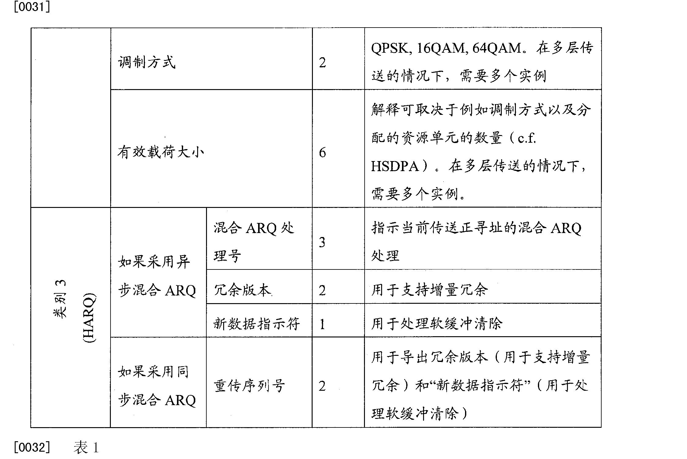 Figure CN102113258BD00061