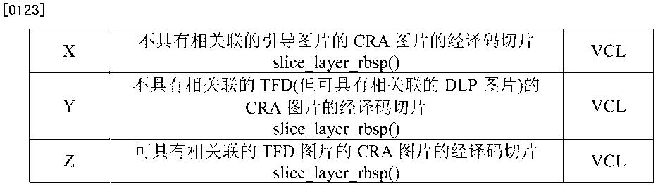 CN104412600A - Coding SEI NAL units for video coding - Google Patents