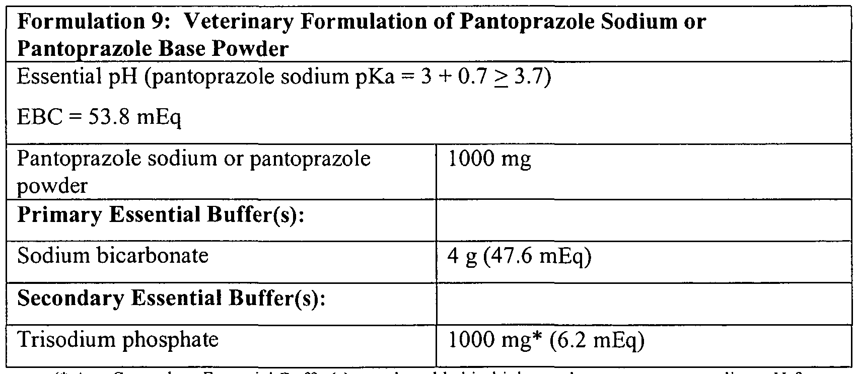 Wo2003061584a2 Novel Substituted Benzimidazole Dosage Forms And