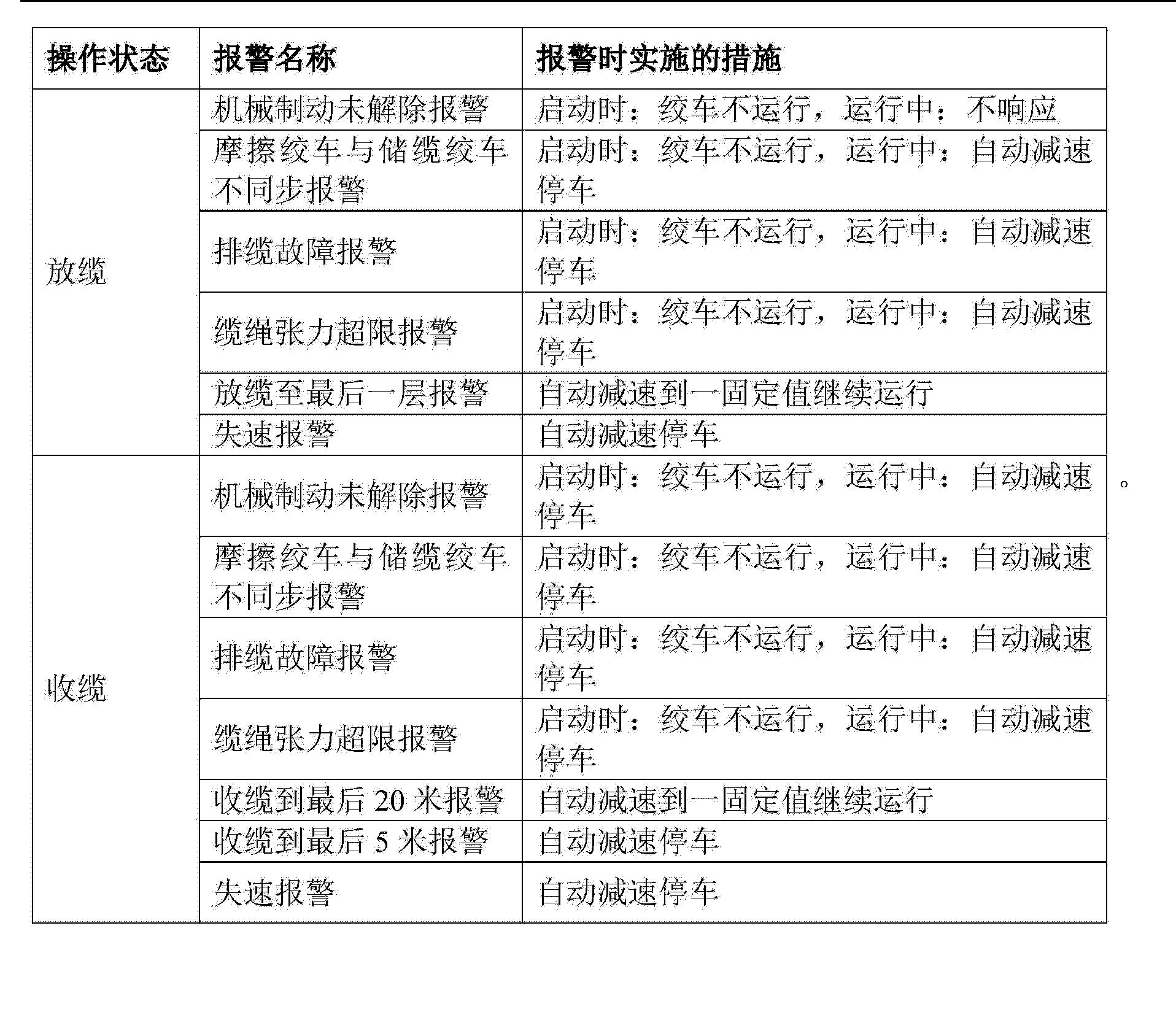 Figure CN103663222AD00091