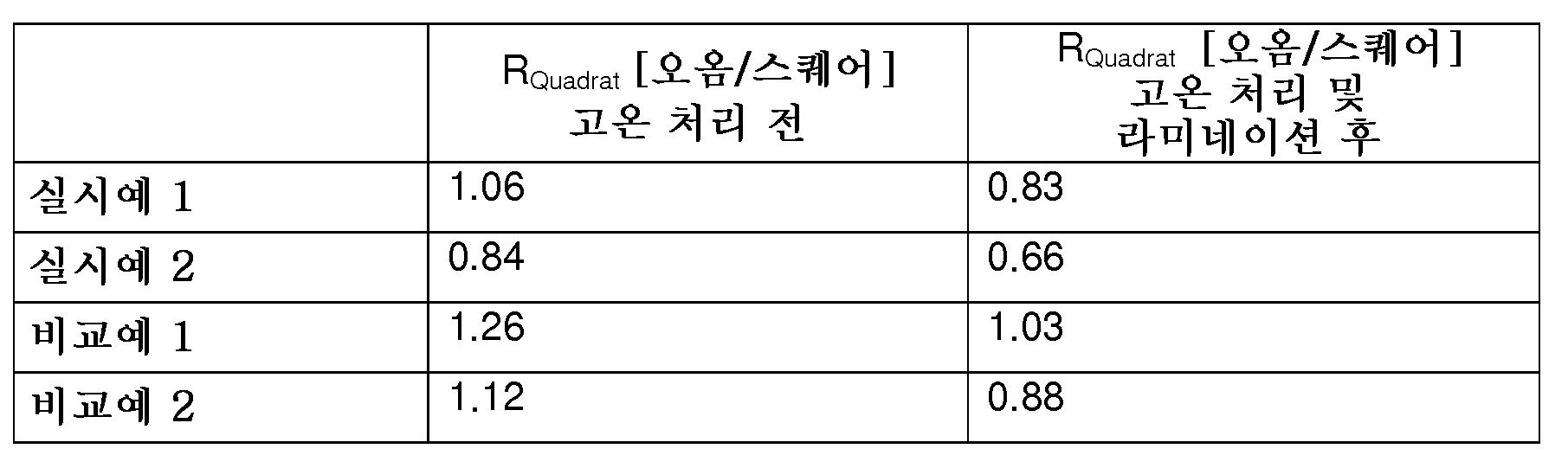 Figure 112014063706315-pct00003