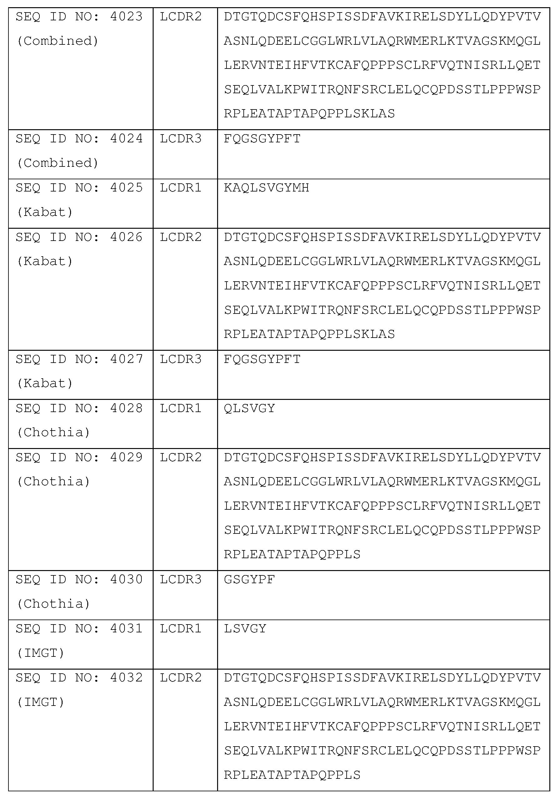 Figure imgf000586_0001