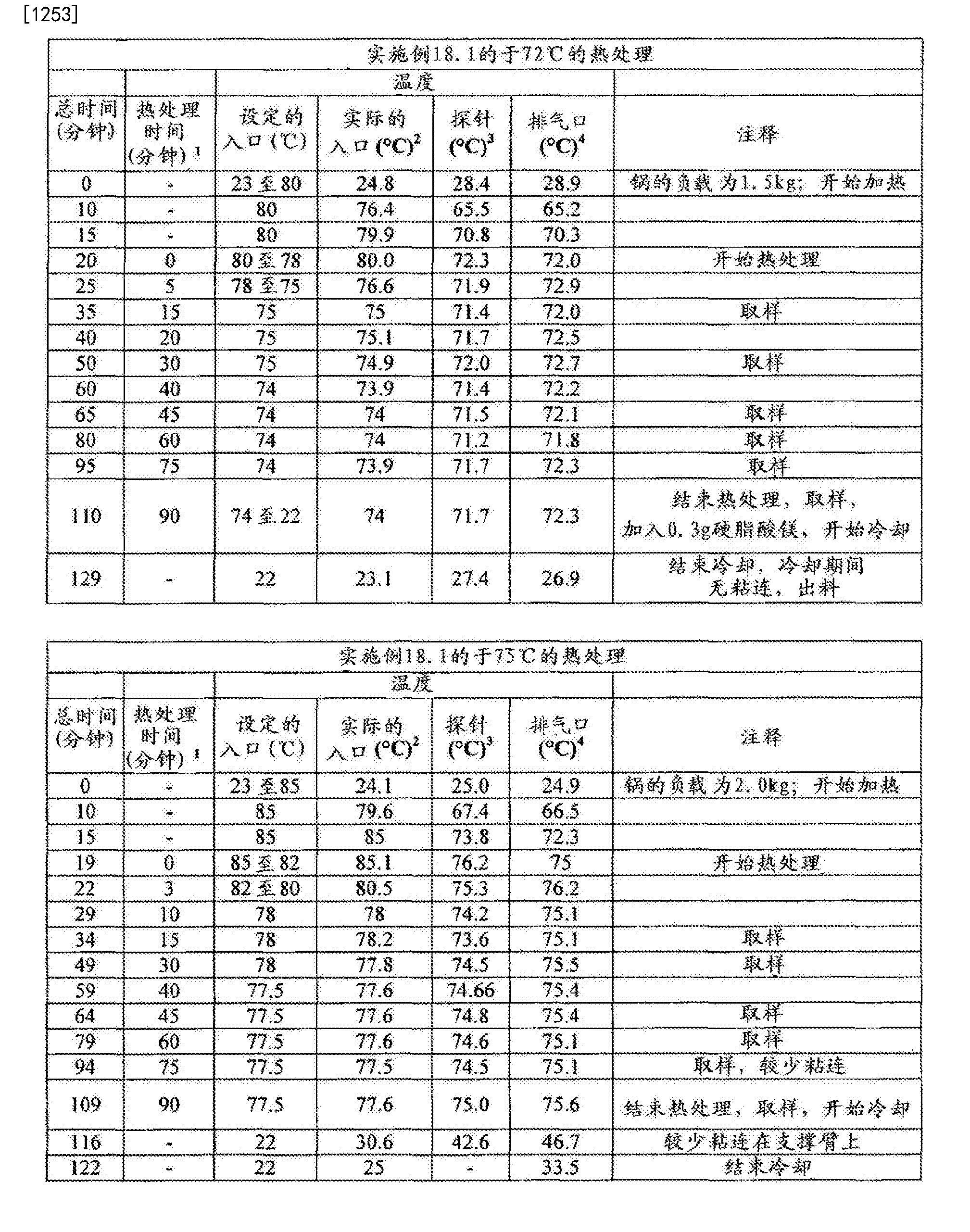 Figure CN102688241BD01191