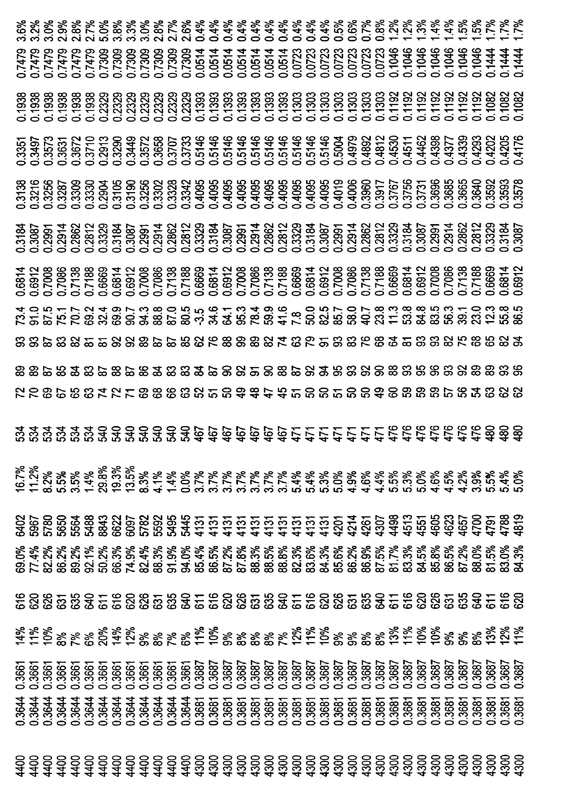Figure CN101821544BD00821