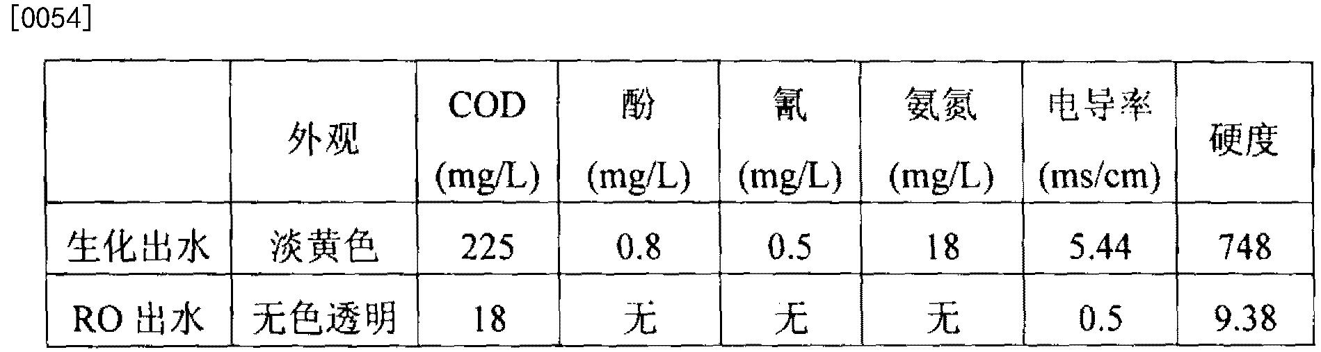 Figure CN104030517BD00071