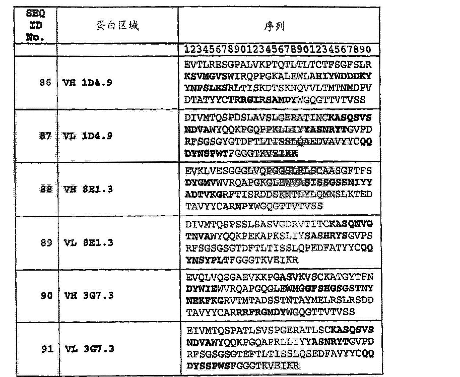 Figure CN103145838AD00821