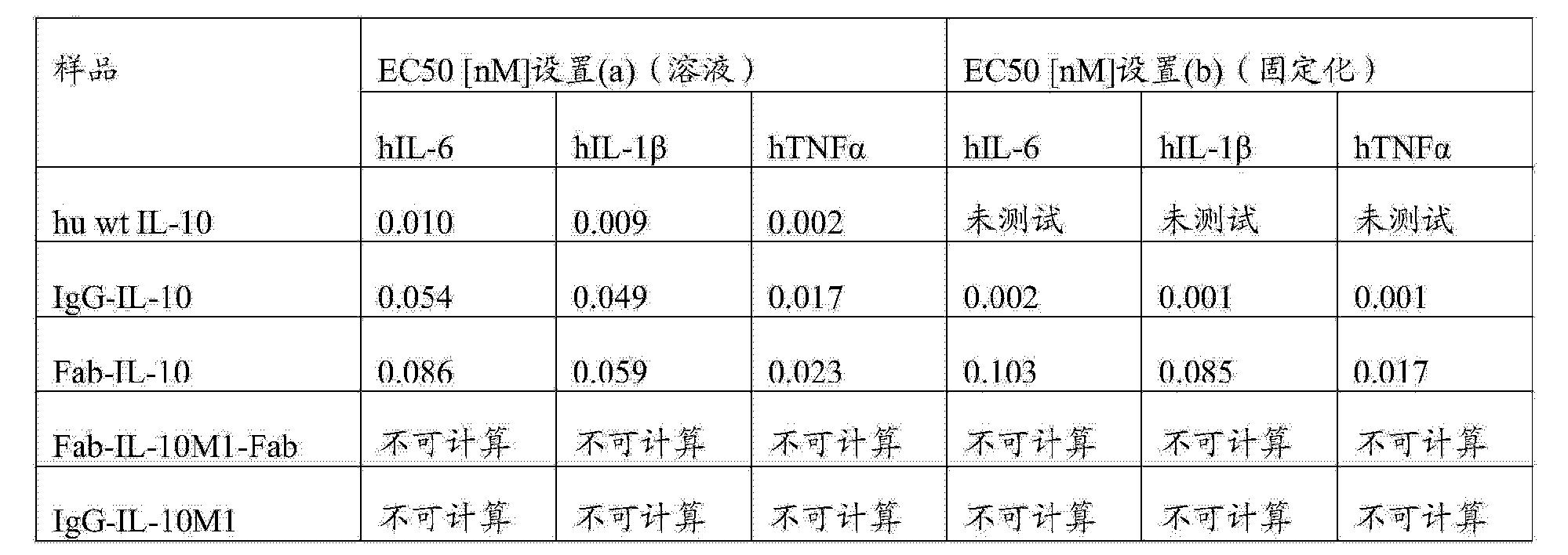 Figure CN104540848AD00434