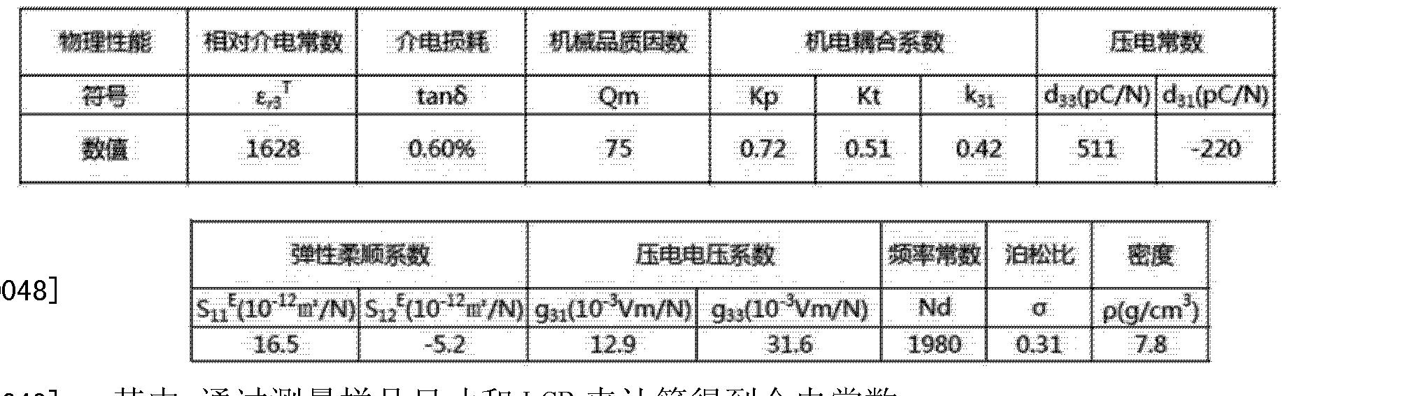 Figure CN103467088AD00071