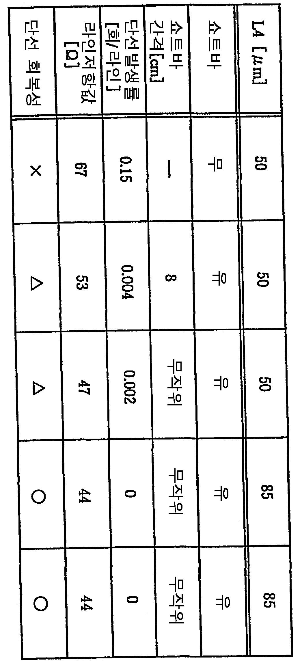 Figure 112008020582144-pat00107