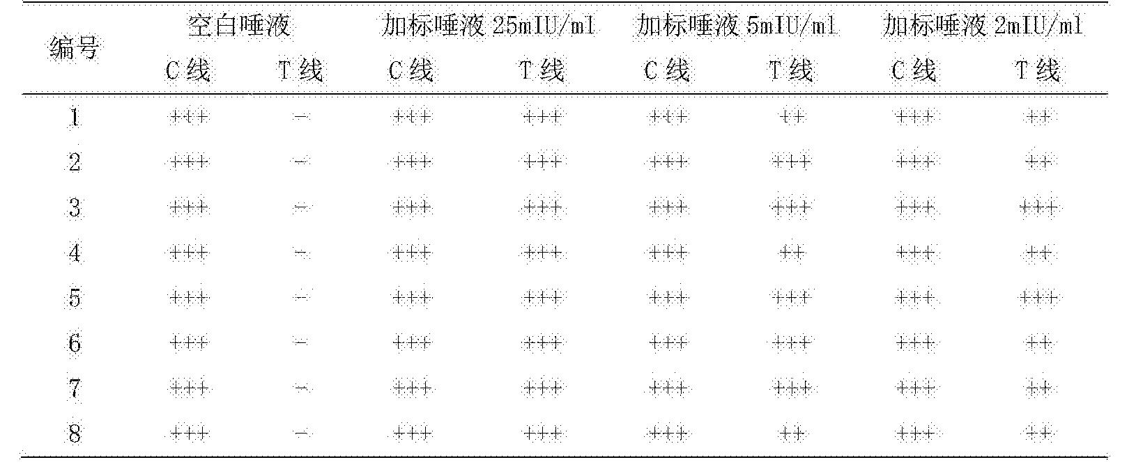 Figure CN106370871AD00111