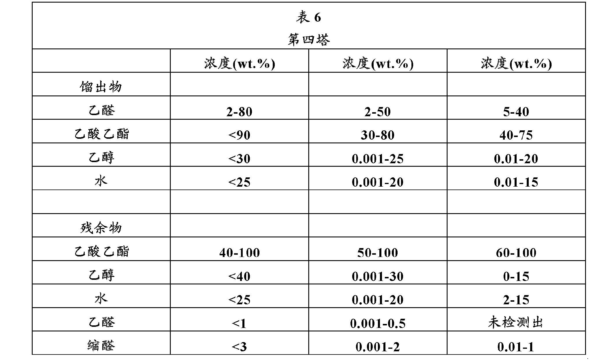 Figure CN102414151BD00181