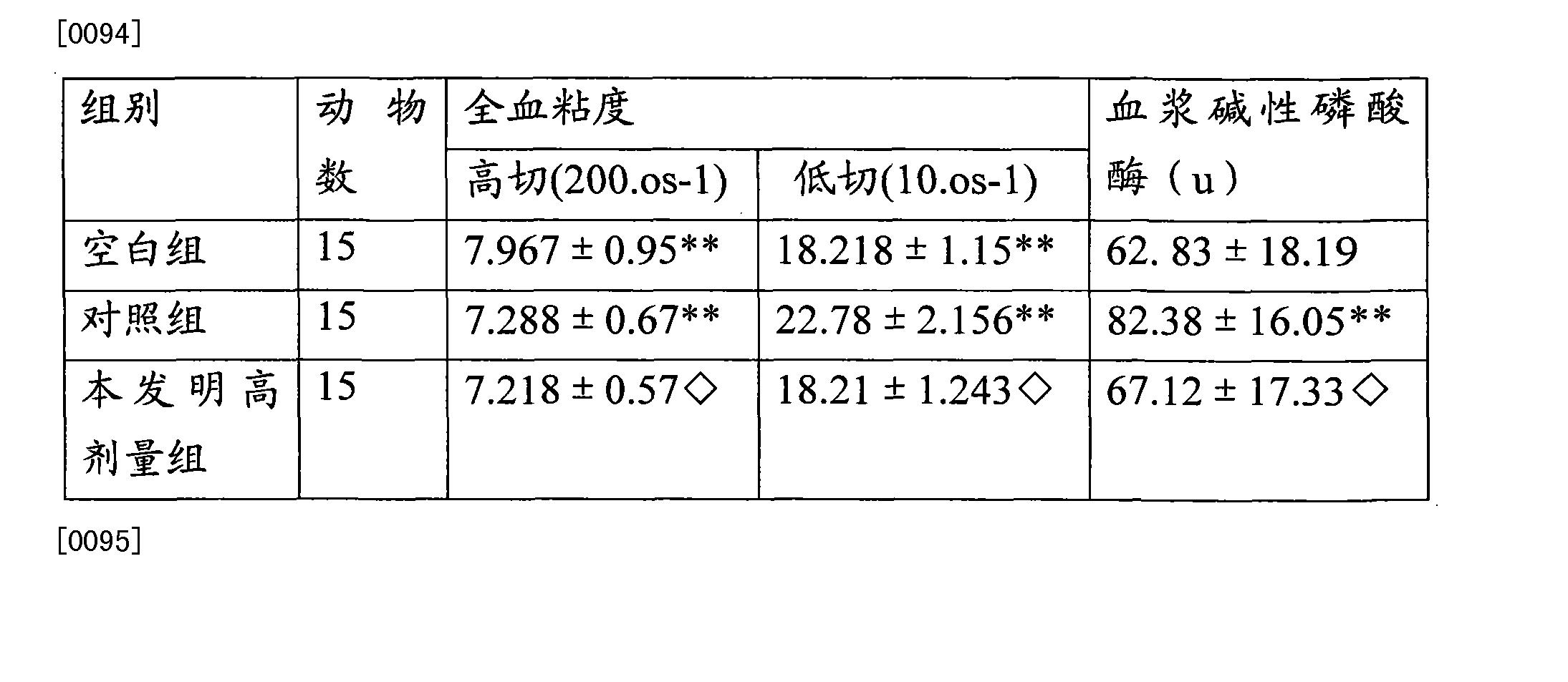 Figure CN102078482BD00162