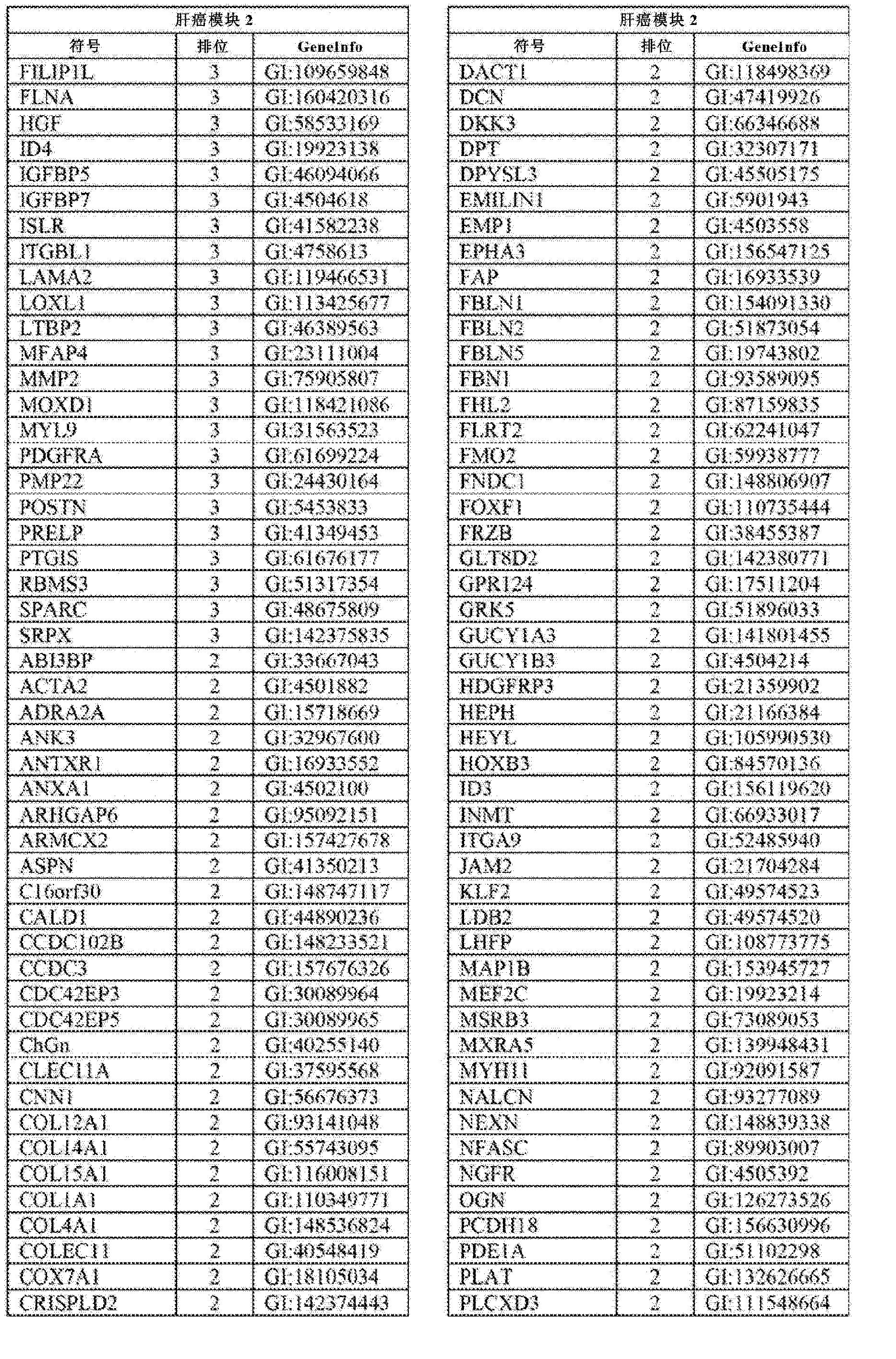Figure CN102858999AD02151