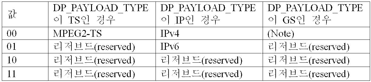 Figure PCTKR2015008875-appb-T000021