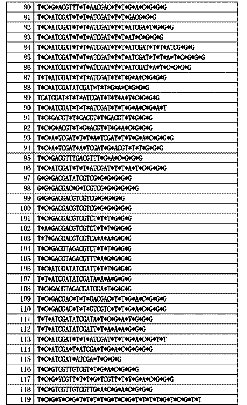 Figure CN104684923AD00341