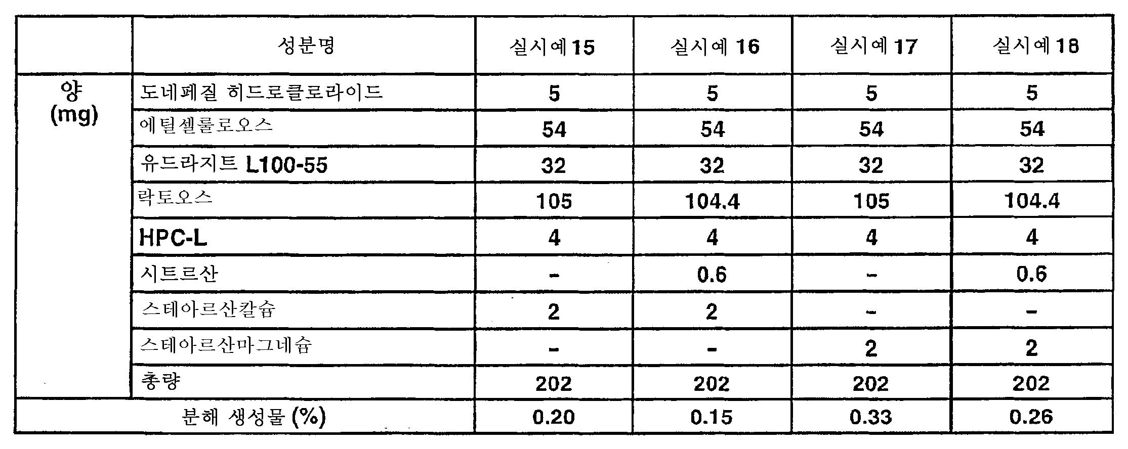 Figure 112007046429736-pct00010