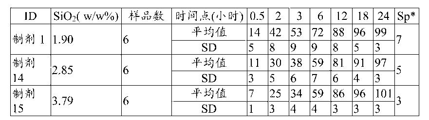 Figure CN105120659AD00822