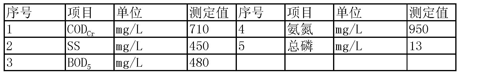 Figure CN103274571BD00101