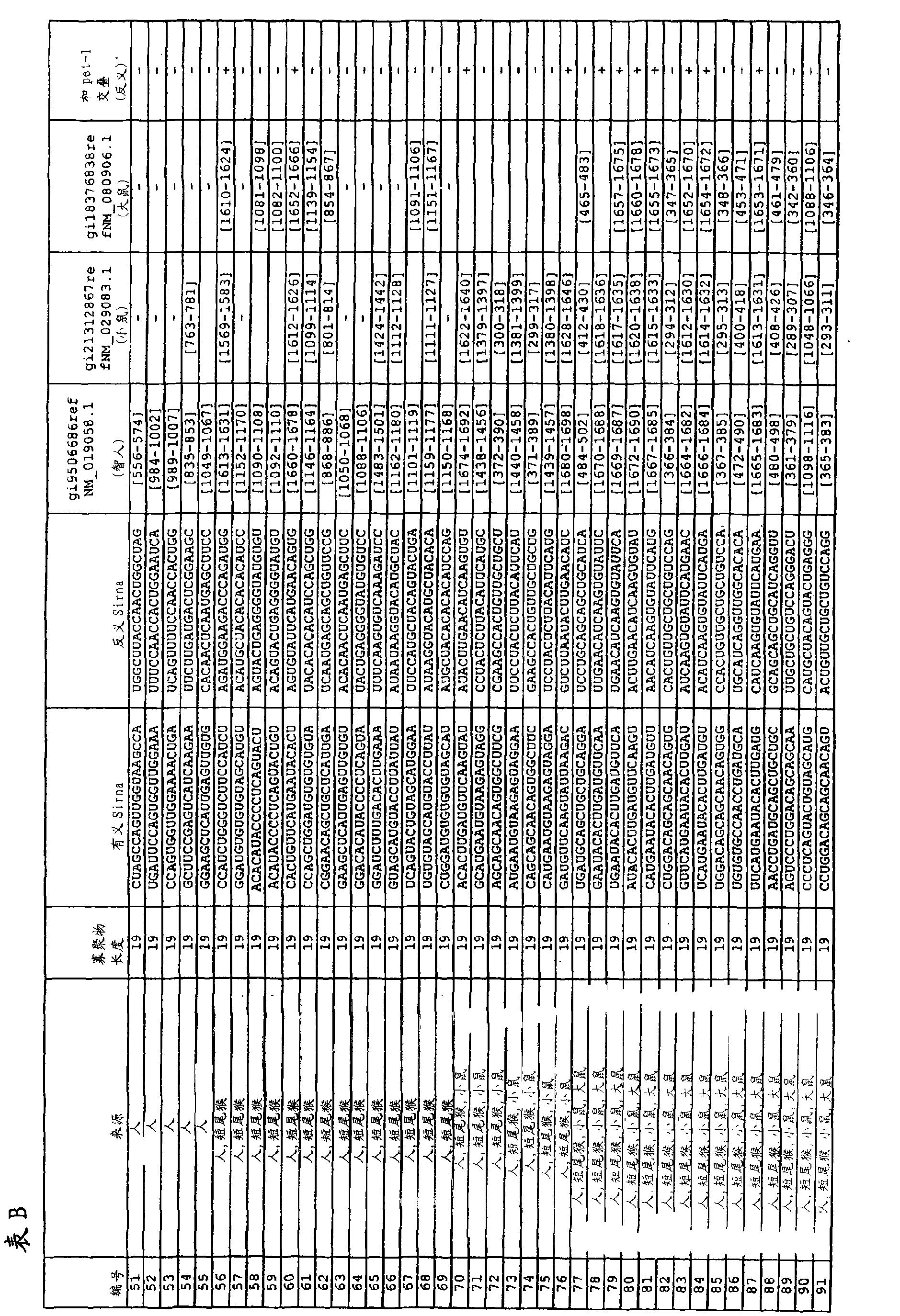 Figure CN101123994BD00731