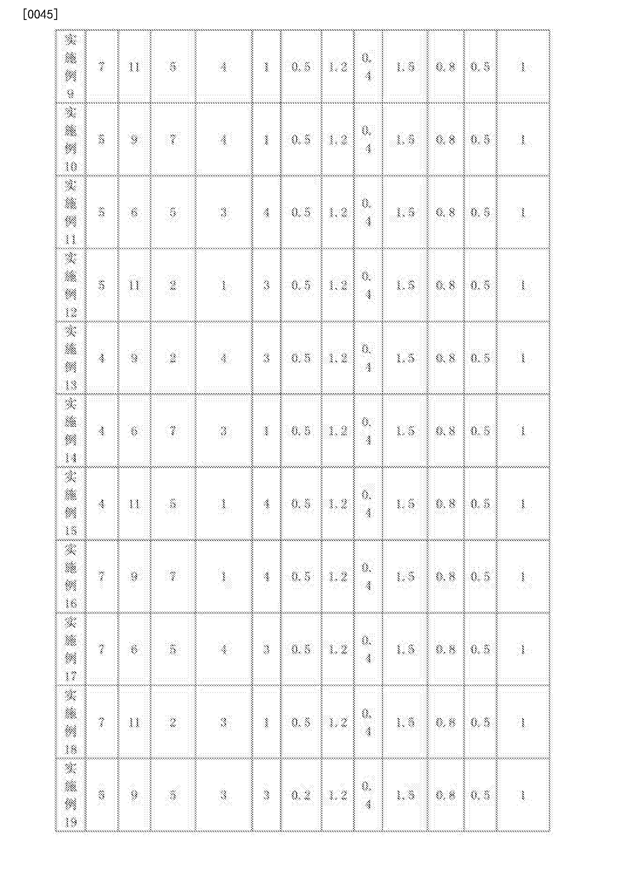 Figure CN108315748AD00081