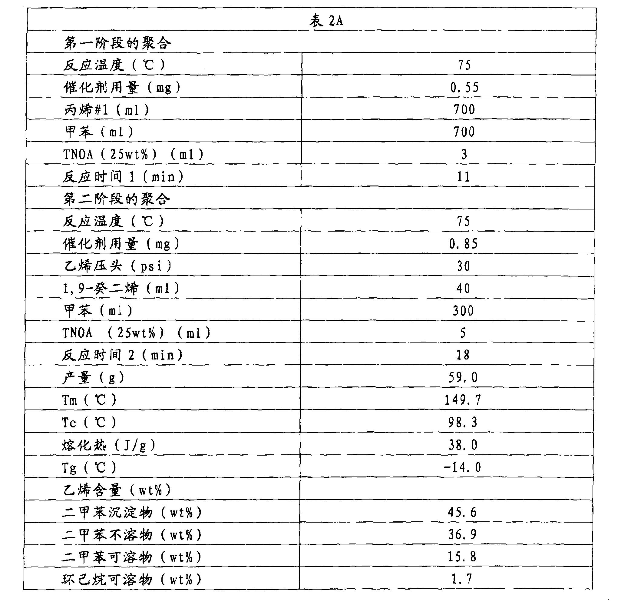 Figure CN101203563BD00301