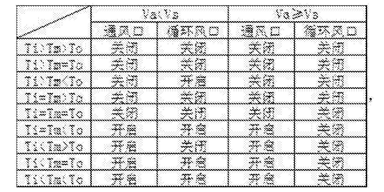 Figure CN106284854AD00102