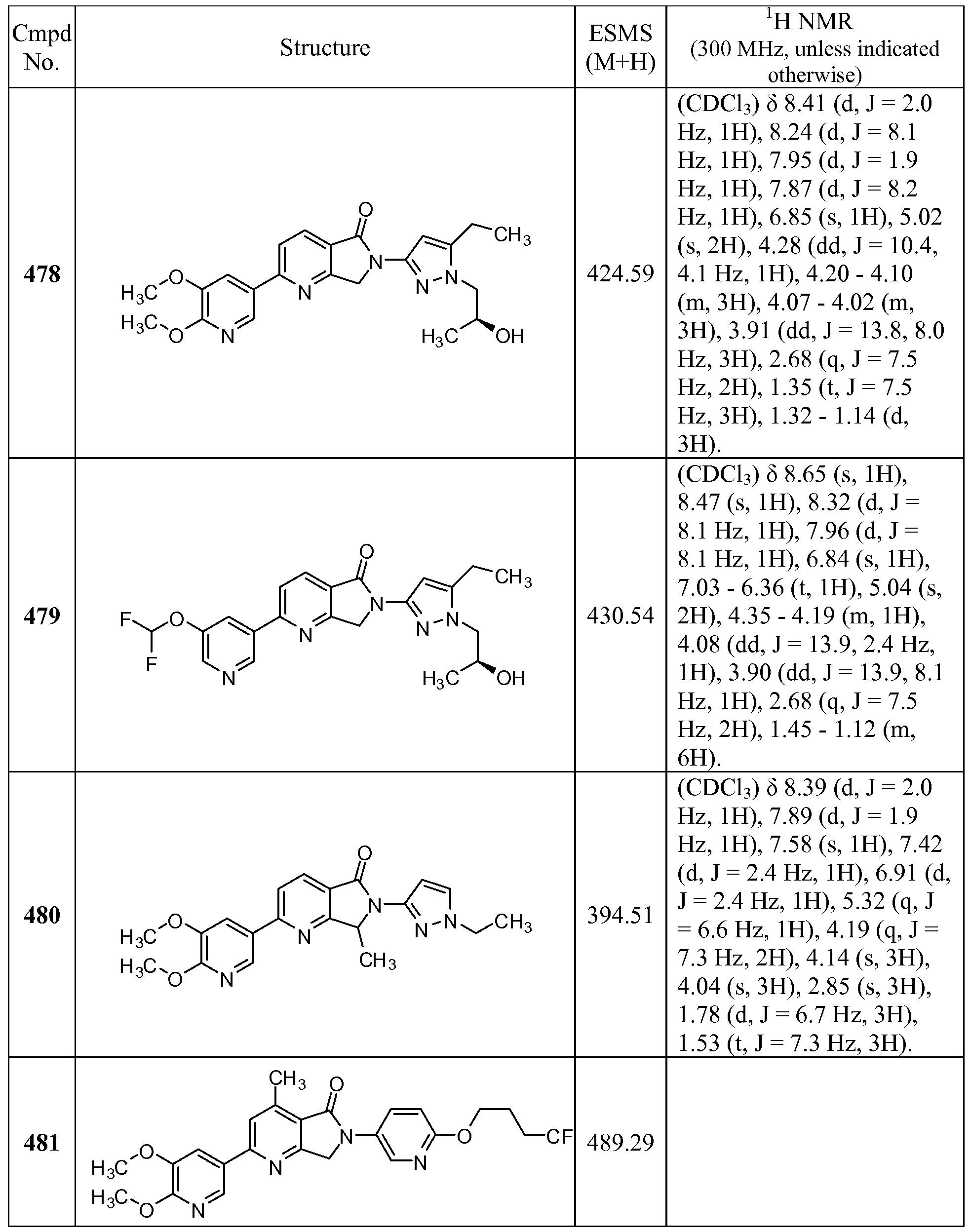 Figure imgf000183_0001