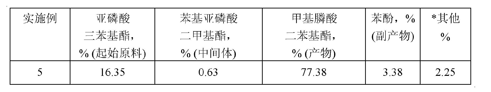 Figure CN102641745BD00151