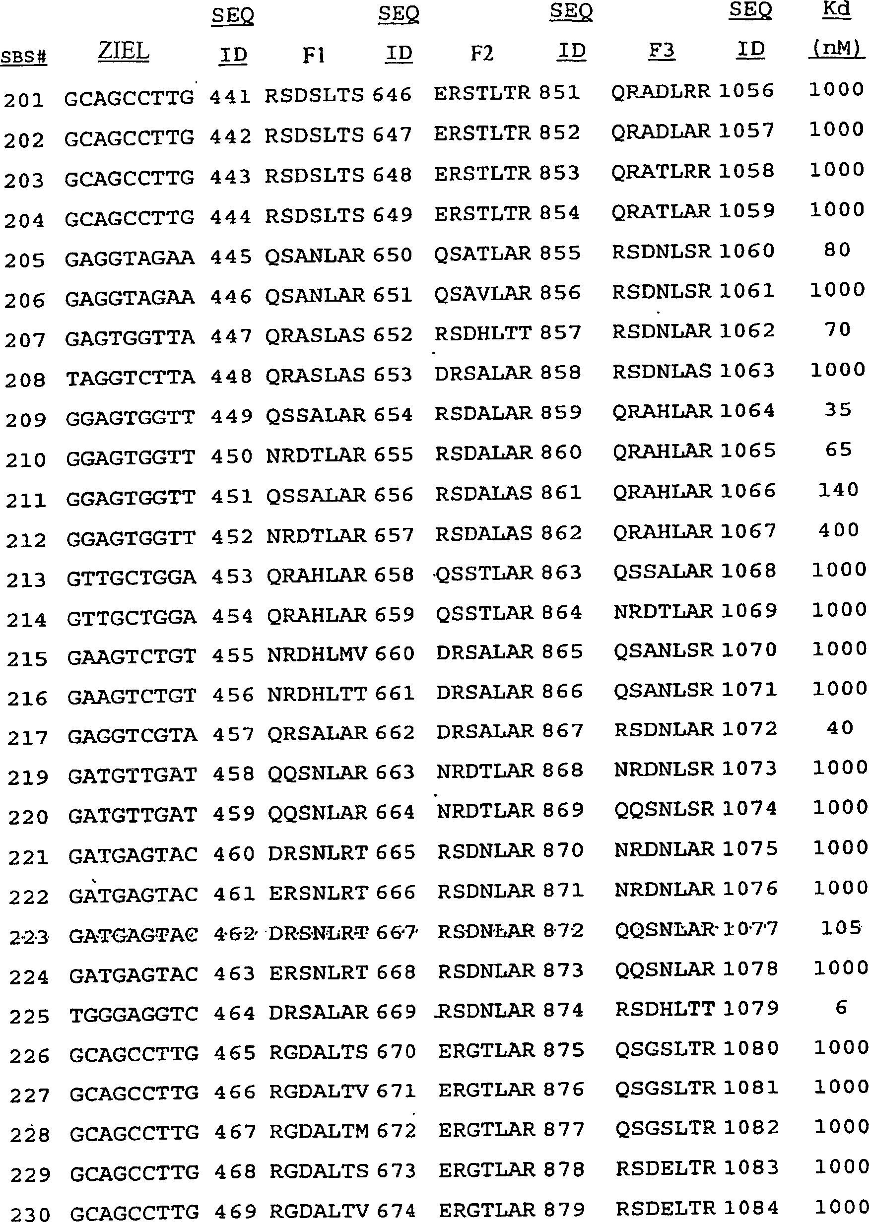 DE60123133T2 - Position-dependent recognition of gnn
