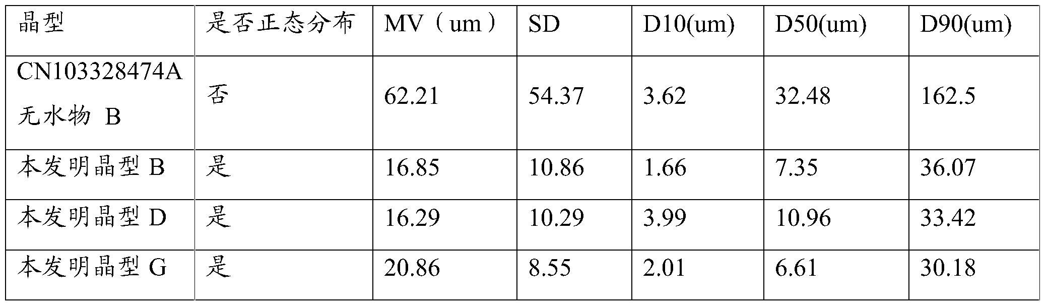 Figure PCTCN2016102022-appb-000012