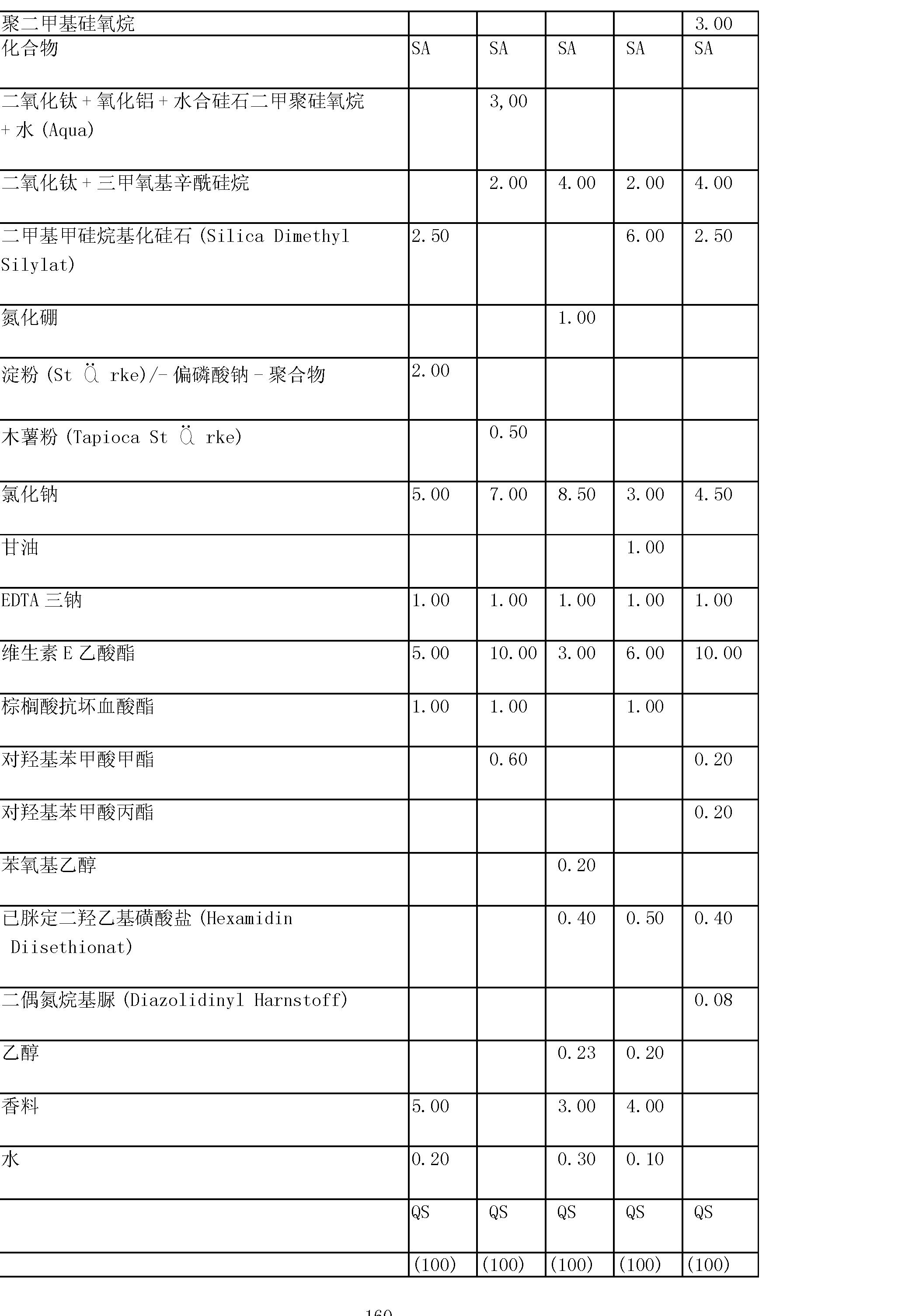 Figure CN101278051BD01601